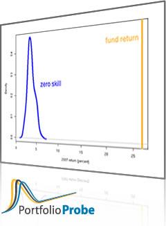 Portfolio Probe - Generate random portfolios  Fund
